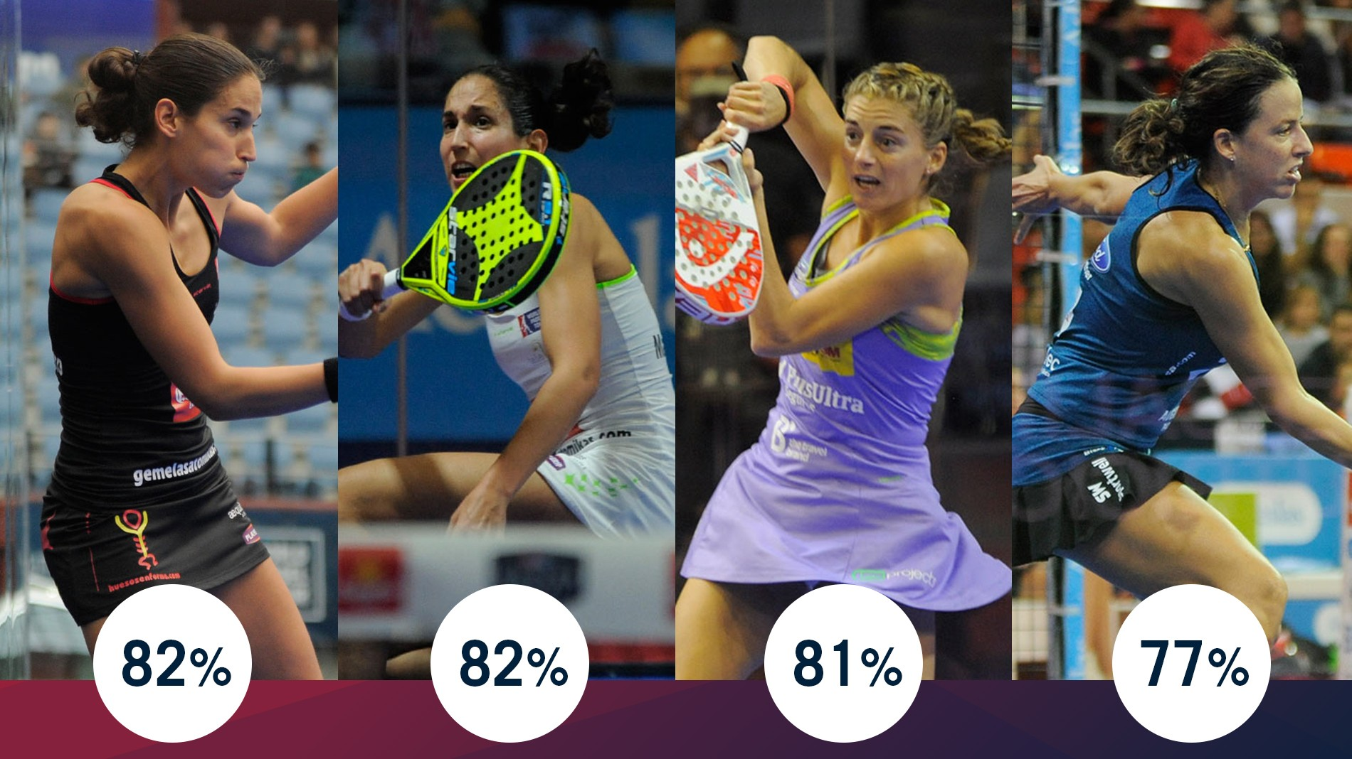 The Top 10 Most Effective Players of the World Padel Tour (Women)